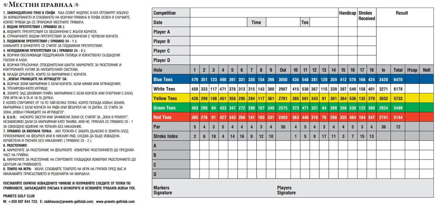 pravets_scorecard